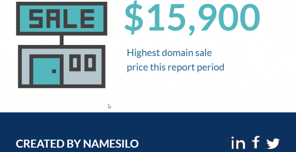 namesilo report marketplace sales stats -getdomaindata